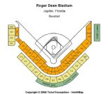 Roger Dean Stadium