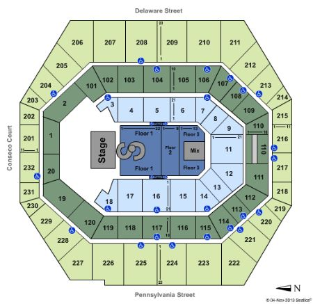 Bankers Life Fieldhouse