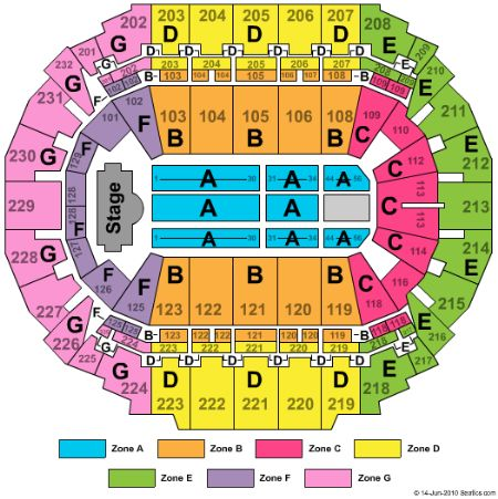 Centurylink center omaha tickets and centurylink center omaha