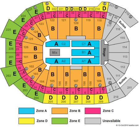 Giant center tickets and giant center seating chart buy giant