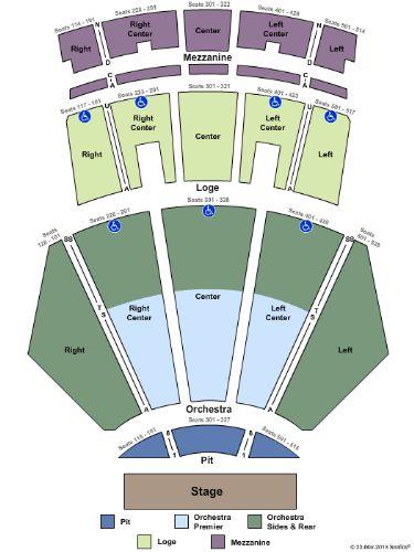 Nokia Theatre Live - LA