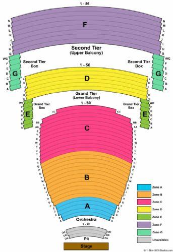 Sacramento Community Center Theater The Nuter Zone 8791