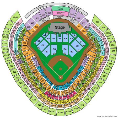 Yankee Stadium Bronx