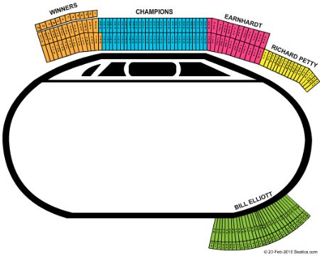 Atlanta motor speedway tickets and atlanta motor speedway seating