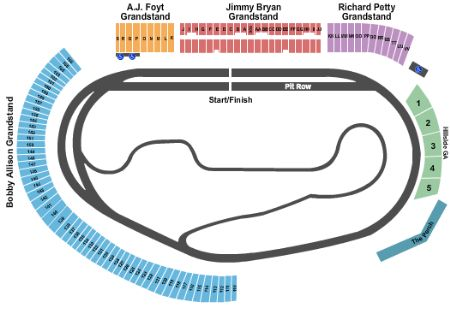 Phoenix international raceway tickets and phoenix international