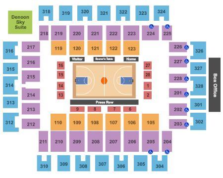 Wesbanco Arena